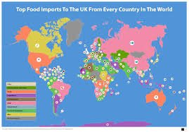 Imported Food
